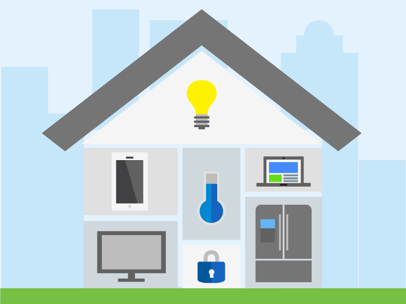 Intelligent Energy Management for homes